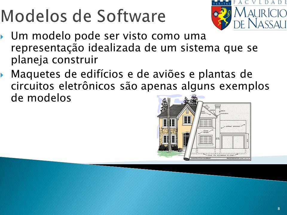 8 Modelos de Software Um modelo pode ser visto como uma representação idealizada de um sistema que se planeja construir Maquetes de edifícios e de avi