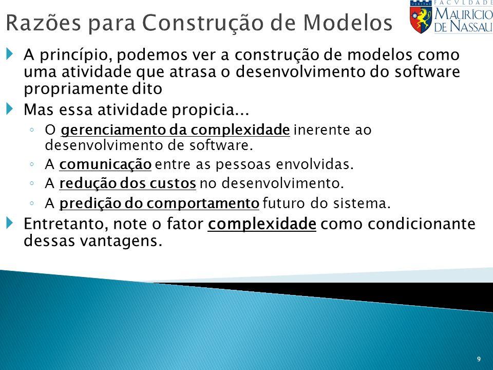 9 A princípio, podemos ver a construção de modelos como uma atividade que atrasa o desenvolvimento do software propriamente dito Mas essa atividade pr