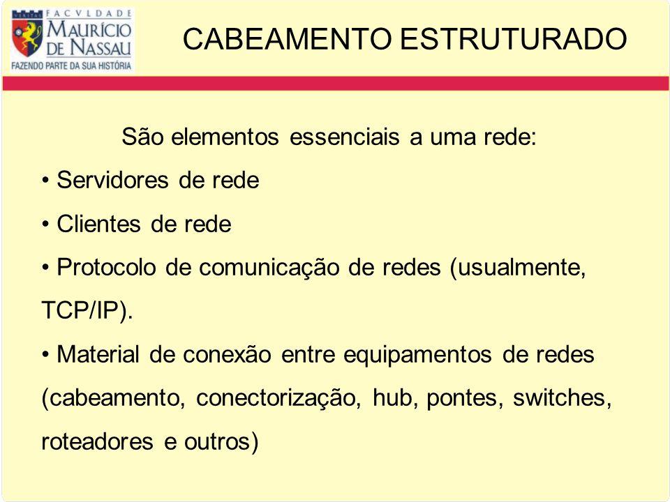 CABEAMENTO ESTRUTURADO São elementos essenciais a uma rede: Servidores de rede Clientes de rede Protocolo de comunicação de redes (usualmente, TCP/IP).