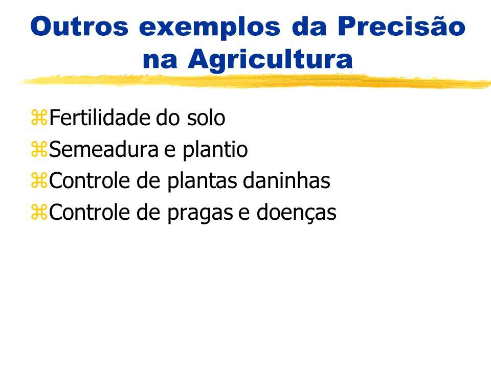 Outros exemplos da Precisão na Agricultura zFertilidade do solo zSemeadura e plantio zControle de plantas daninhas zControle de pragas e doenças