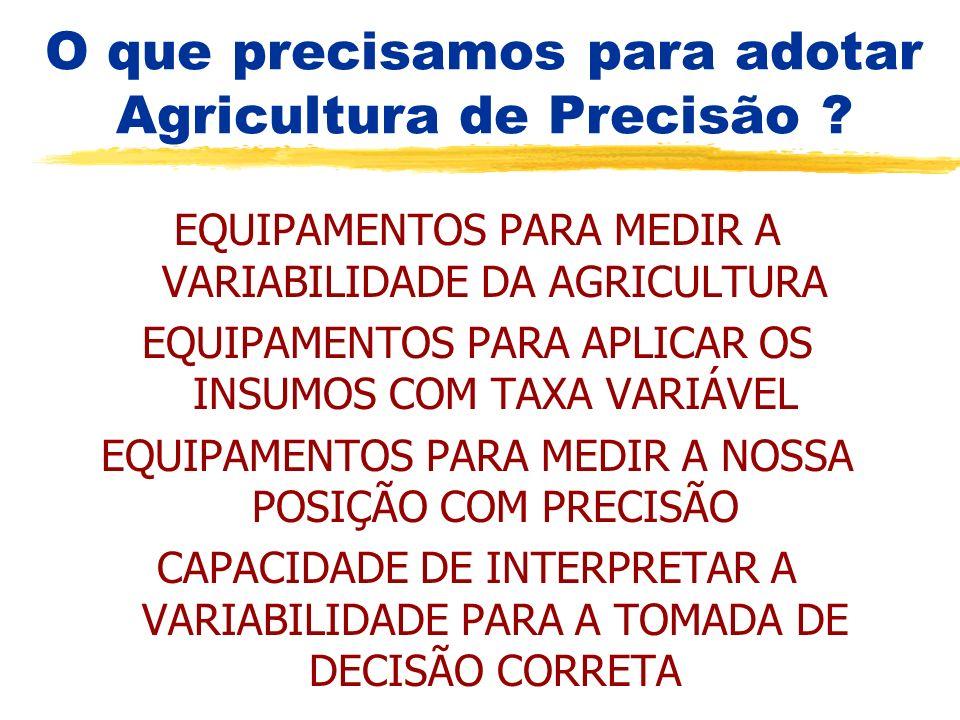 O que precisamos para adotar Agricultura de Precisão ? EQUIPAMENTOS PARA MEDIR A VARIABILIDADE DA AGRICULTURA EQUIPAMENTOS PARA APLICAR OS INSUMOS COM