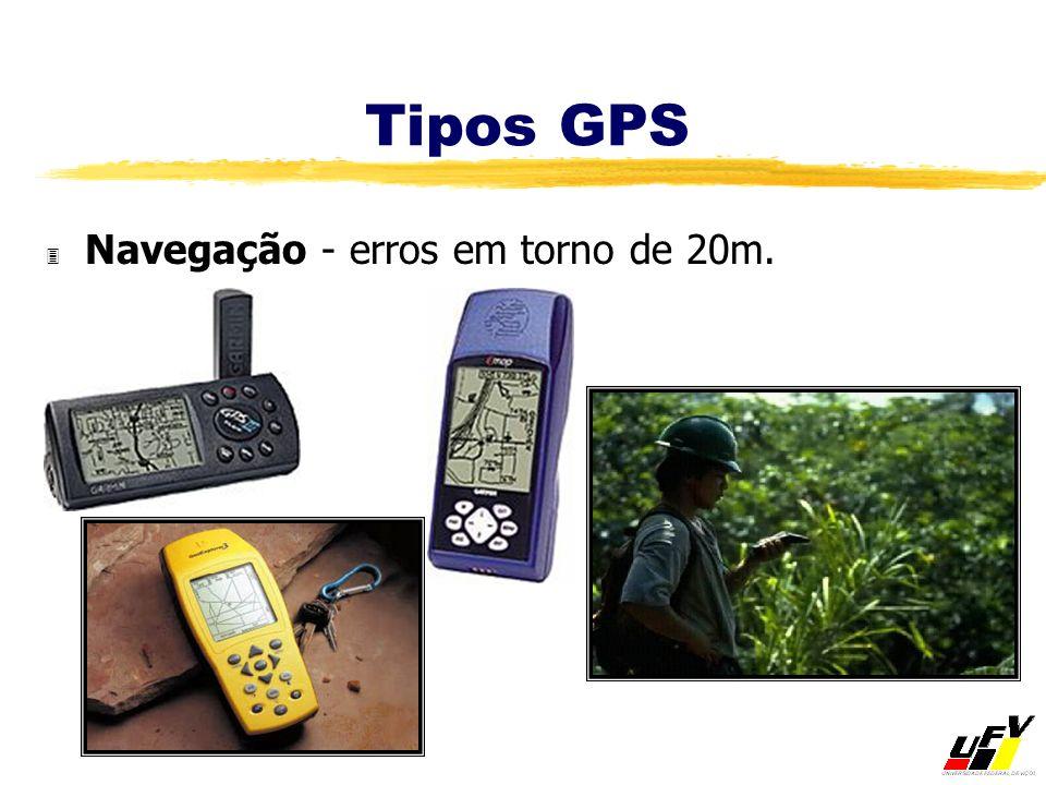 Tipos GPS 3 Navegação - erros em torno de 20m.