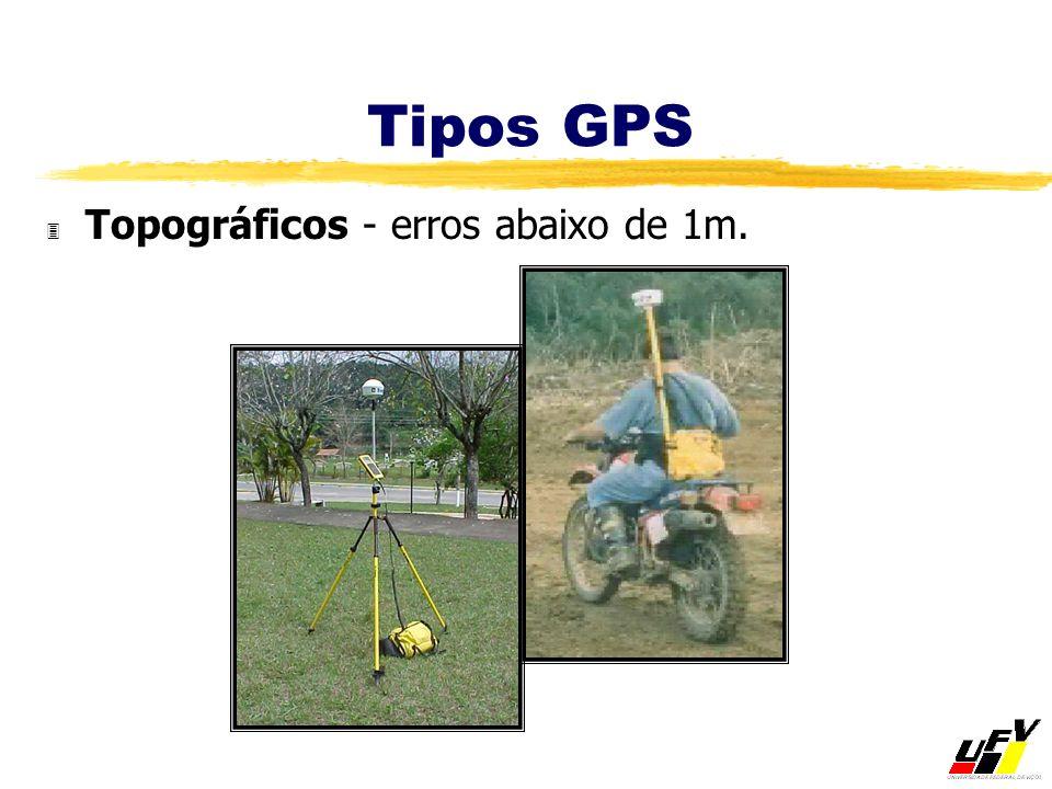 Tipos GPS 3 Topográficos - erros abaixo de 1m.