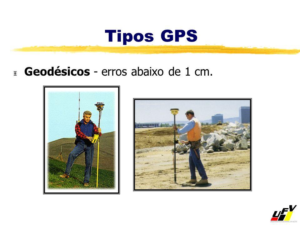Tipos GPS 3 Geodésicos - erros abaixo de 1 cm.