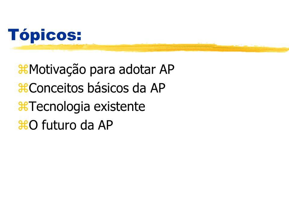 Tópicos: zMotivação para adotar AP zConceitos básicos da AP zTecnologia existente zO futuro da AP