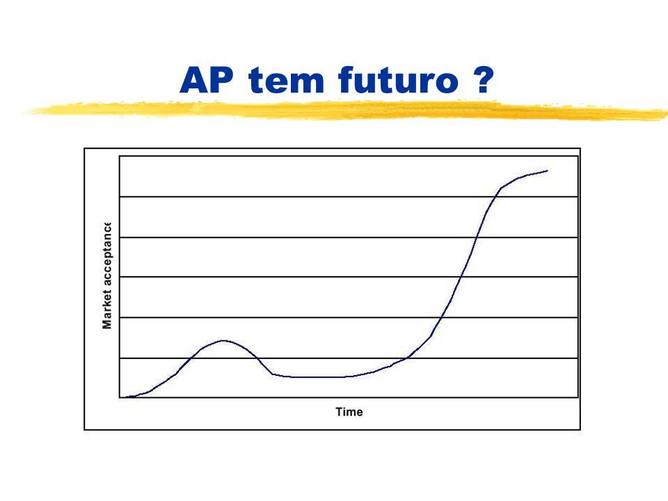 AP tem futuro ?