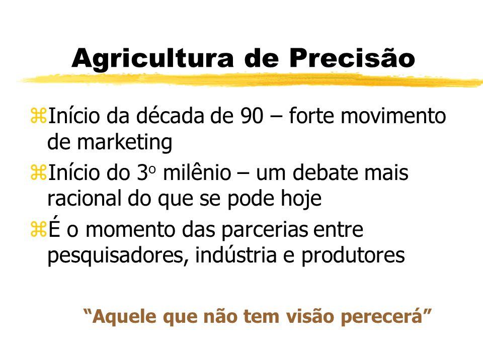 Agricultura de Precisão zInício da década de 90 – forte movimento de marketing zInício do 3 o milênio – um debate mais racional do que se pode hoje zÉ