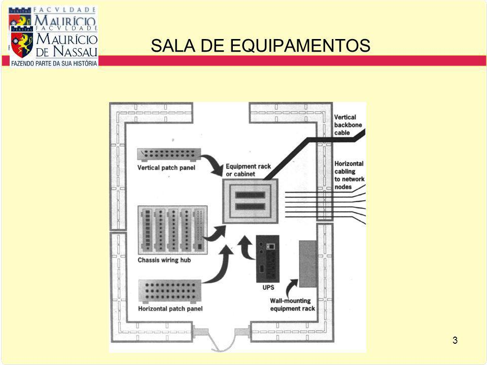 4 CARACTERÍSTICAS: Utilização exclusiva para os equipamentos de rede.