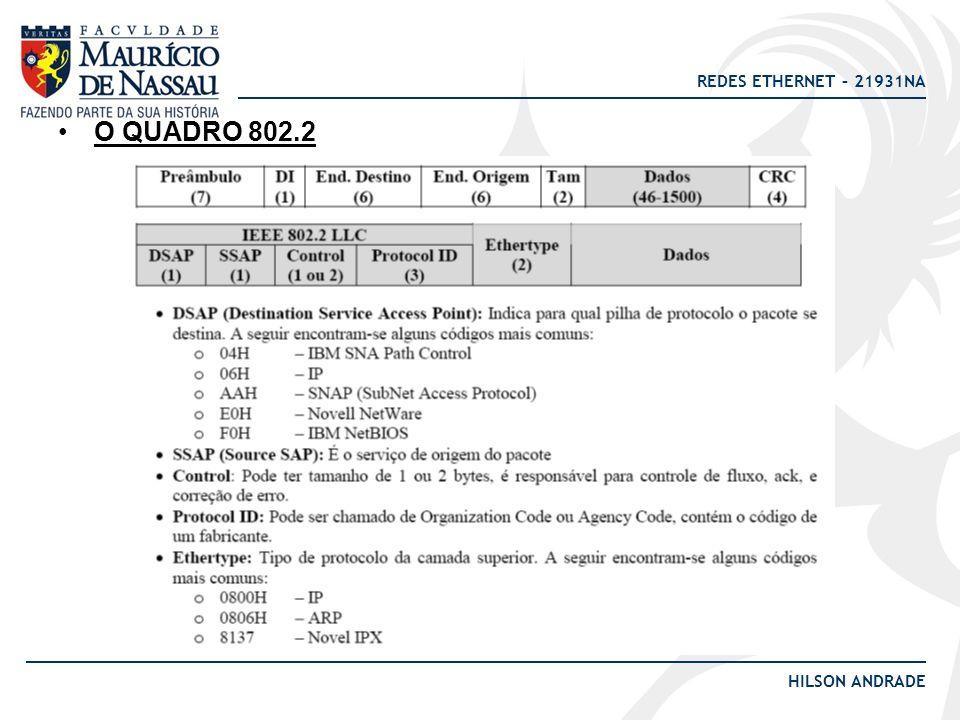 REDES ETHERNET – 21931NA HILSON ANDRADE O QUADRO 802.2