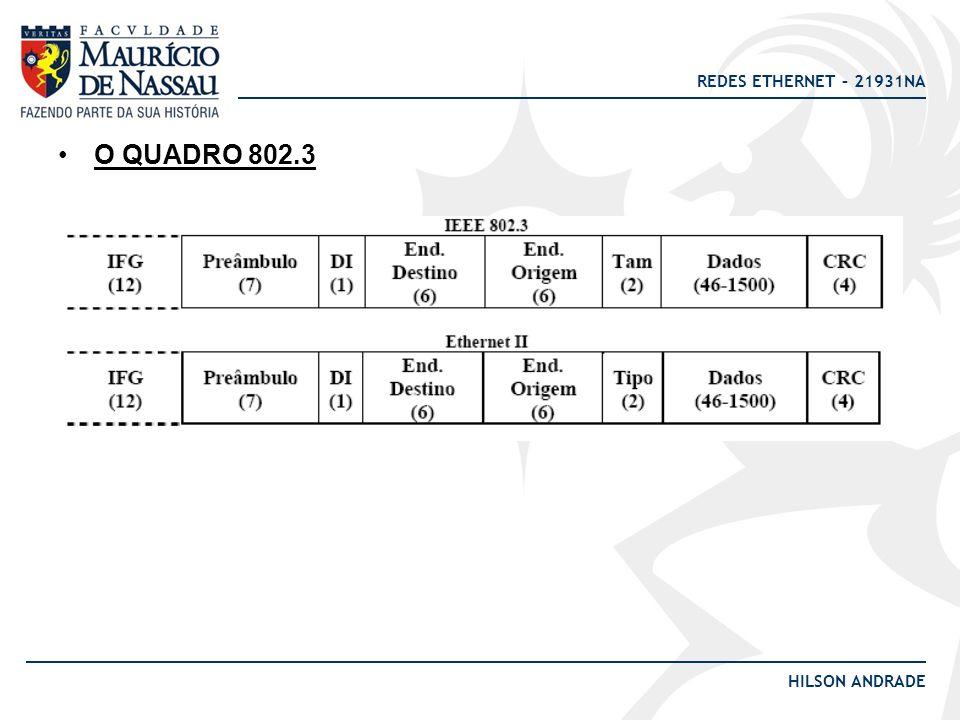 REDES ETHERNET – 21931NA HILSON ANDRADE O QUADRO 802.3