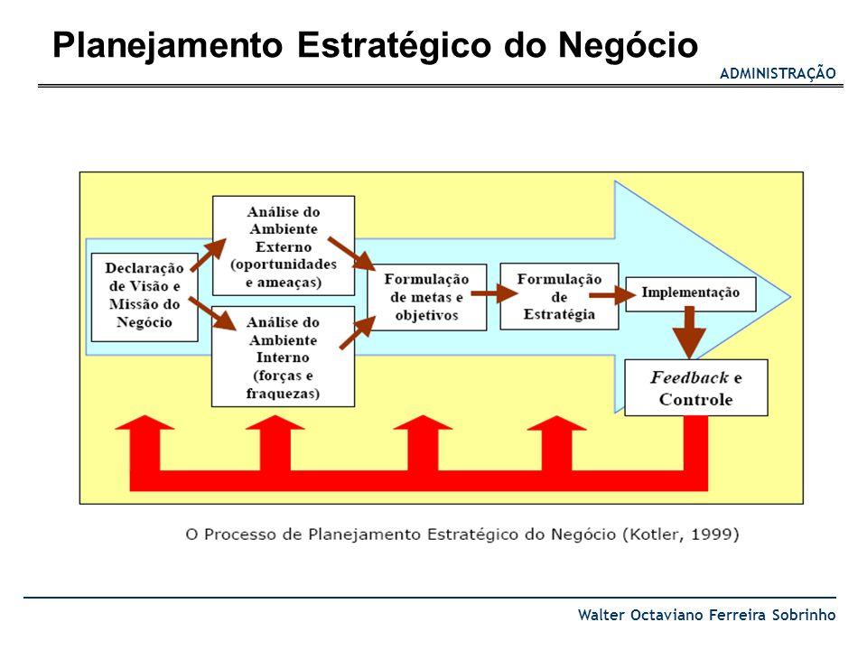 ADMINISTRAÇÃO Walter Octaviano Ferreira Sobrinho Planejamento Estratégico do Negócio