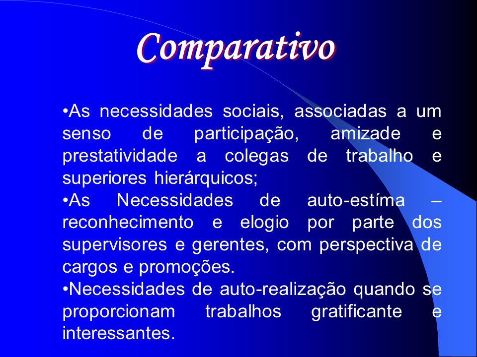 As necessidades sociais, associadas a um senso de participação, amizade e prestatividade a colegas de trabalho e superiores hierárquicos; As Necessida