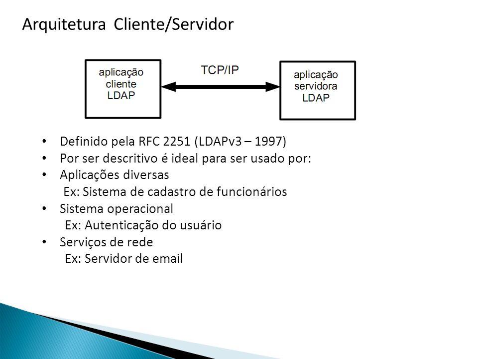 Definido pela RFC 2251 (LDAPv3 – 1997) Por ser descritivo é ideal para ser usado por: Aplicações diversas Ex: Sistema de cadastro de funcionários Sistema operacional Ex: Autenticação do usuário Serviços de rede Ex: Servidor de email Arquitetura Cliente/Servidor