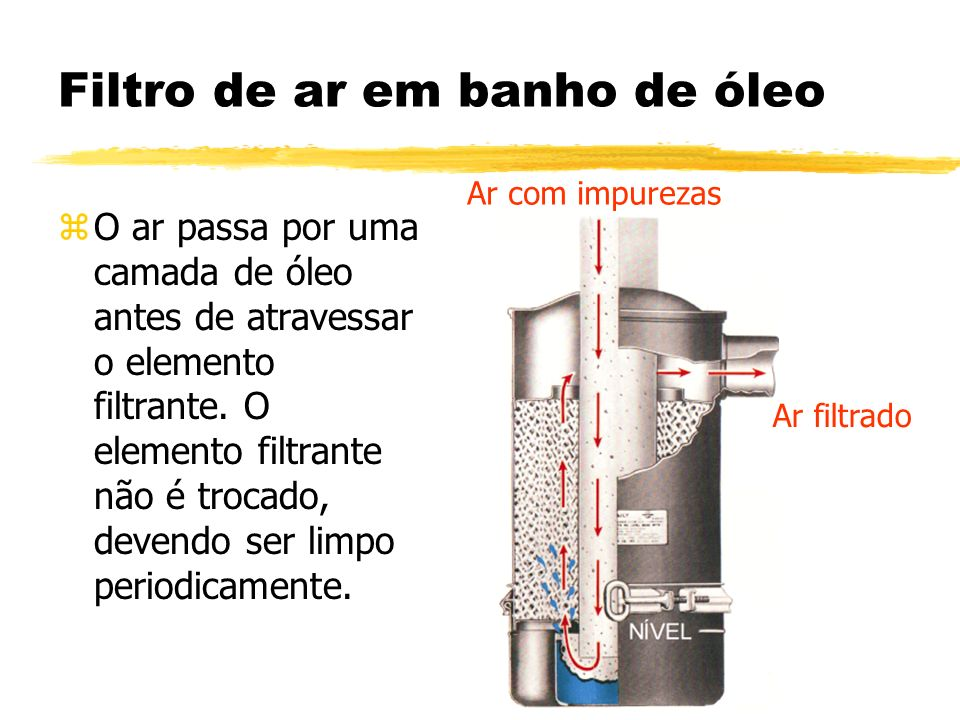 Filtro de ar em banho de óleo zO ar passa por uma camada de óleo antes de atravessar o elemento filtrante. O elemento filtrante não é trocado, devendo