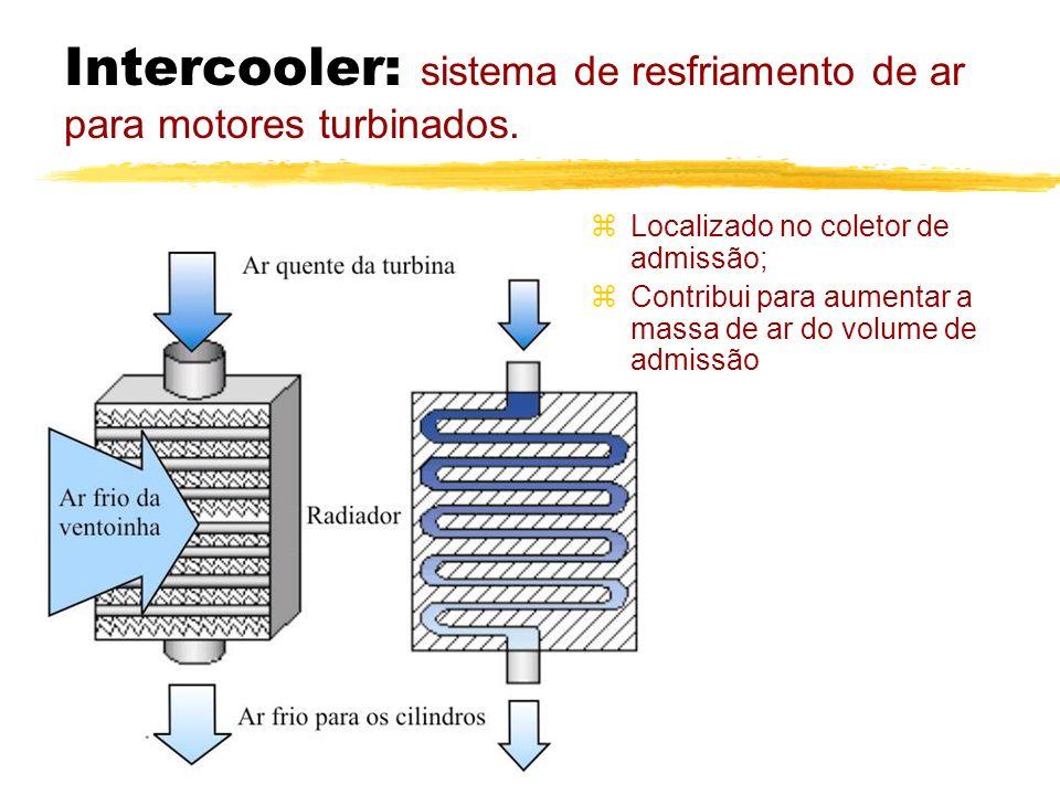 Intercooler: sistema de resfriamento de ar para motores turbinados. zLocalizado no coletor de admissão; zContribui para aumentar a massa de ar do volu