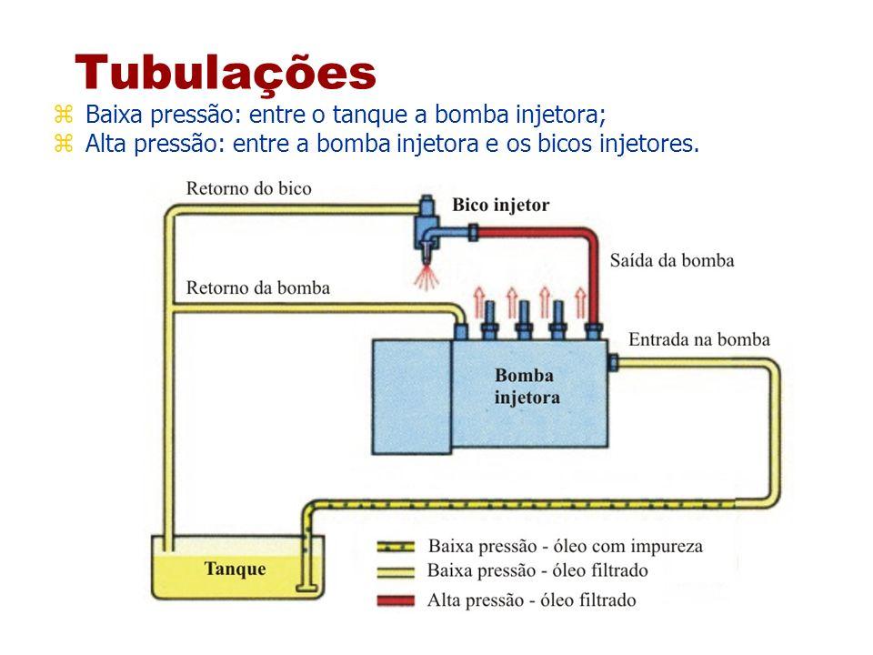 Tubulações zBaixa pressão: entre o tanque a bomba injetora; zAlta pressão: entre a bomba injetora e os bicos injetores.