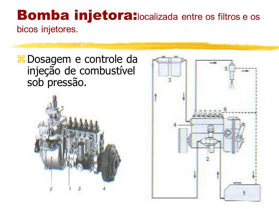 Bomba injetora: localizada entre os filtros e os bicos injetores. zDosagem e controle da injeção de combustível sob pressão.