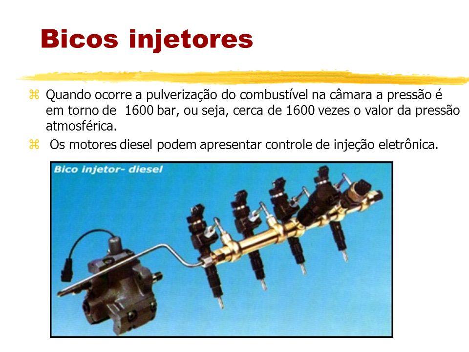 Bicos injetores zQuando ocorre a pulverização do combustível na câmara a pressão é em torno de 1600 bar, ou seja, cerca de 1600 vezes o valor da press