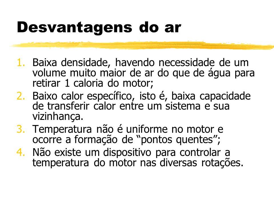 Desvantagens do ar 1.Baixa densidade, havendo necessidade de um volume muito maior de ar do que de água para retirar 1 caloria do motor; 2.Baixo calor