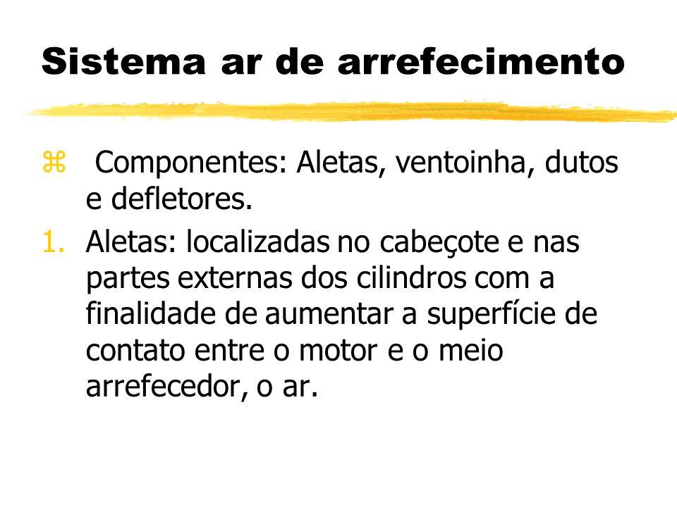 Sistema ar de arrefecimento z Componentes: Aletas, ventoinha, dutos e defletores. 1.Aletas: localizadas no cabeçote e nas partes externas dos cilindro