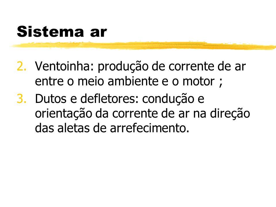 Sistema ar 2.Ventoinha: produção de corrente de ar entre o meio ambiente e o motor ; 3.Dutos e defletores: condução e orientação da corrente de ar na