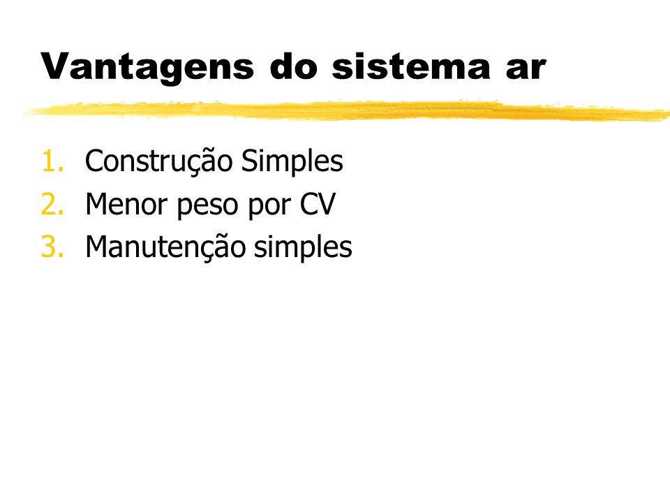 Vantagens do sistema ar 1.Construção Simples 2.Menor peso por CV 3.Manutenção simples