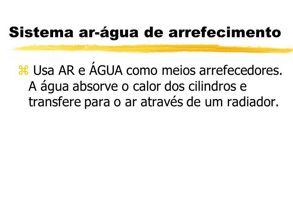 Sistema ar-água de arrefecimento z Usa AR e ÁGUA como meios arrefecedores. A água absorve o calor dos cilindros e transfere para o ar através de um ra