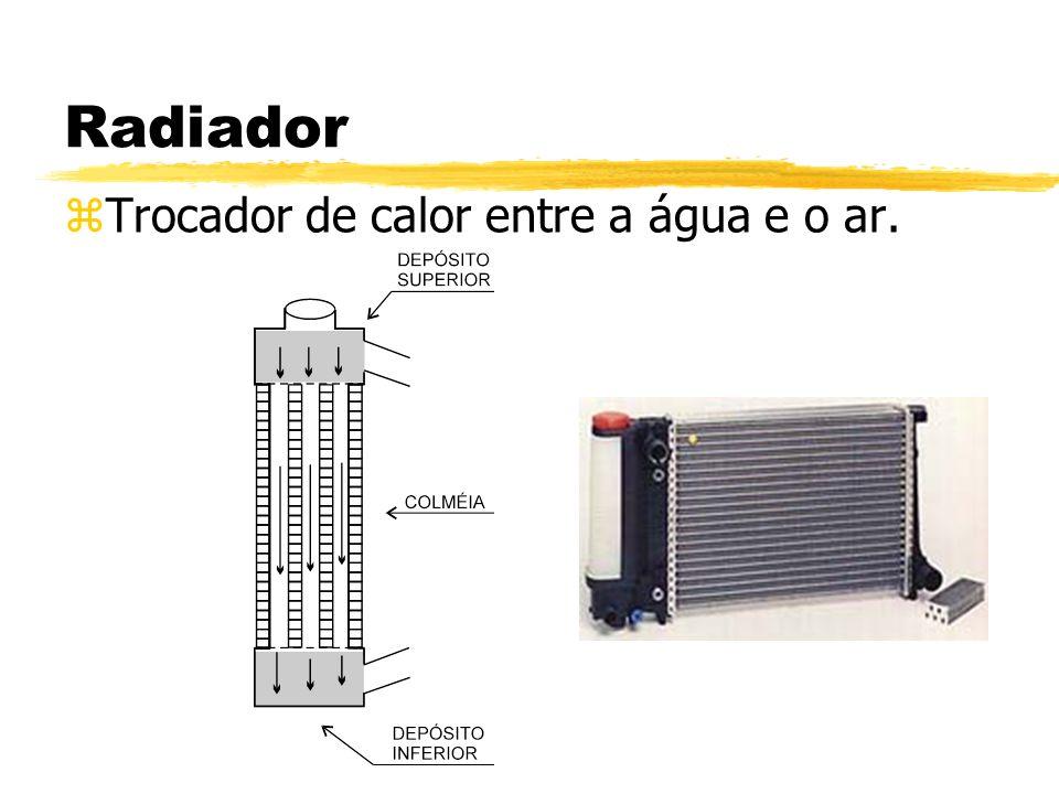 Radiador zTrocador de calor entre a água e o ar.