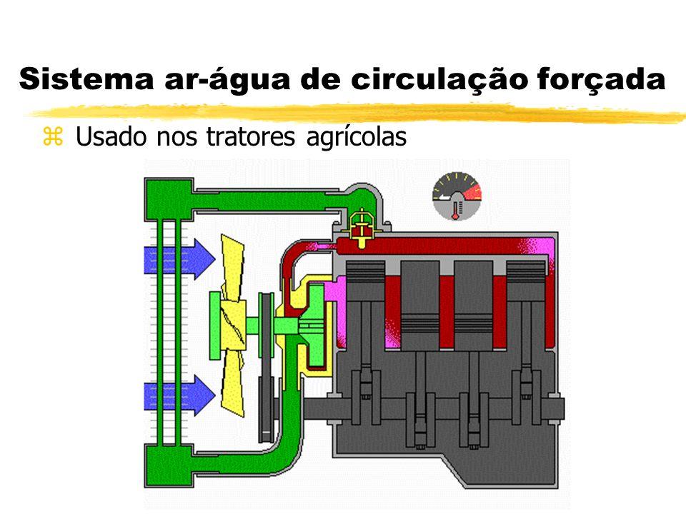 Sistema ar-água de circulação forçada z Usado nos tratores agrícolas