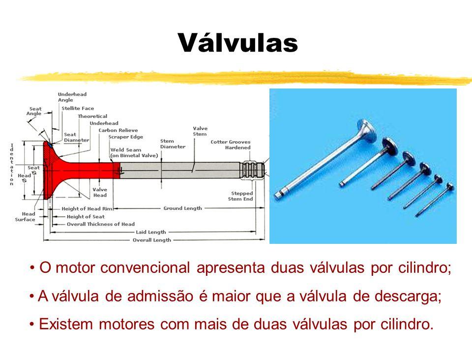 Válvulas O motor convencional apresenta duas válvulas por cilindro; A válvula de admissão é maior que a válvula de descarga; Existem motores com mais