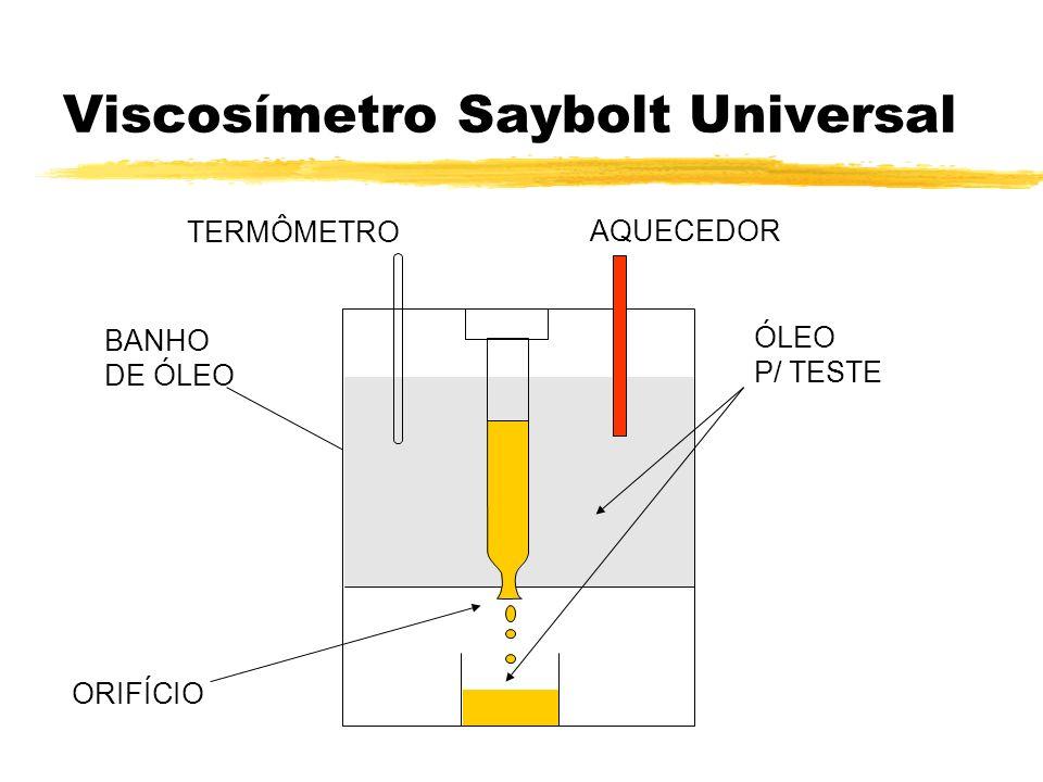 Viscosímetro Saybolt Universal TERMÔMETRO AQUECEDOR ÓLEO P/ TESTE BANHO DE ÓLEO ORIFÍCIO