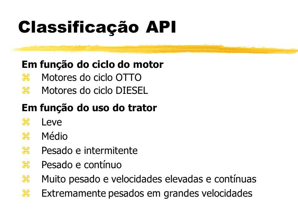 Classificação API Em função do ciclo do motor zMotores do ciclo OTTO zMotores do ciclo DIESEL Em função do uso do trator zLeve zMédio zPesado e interm