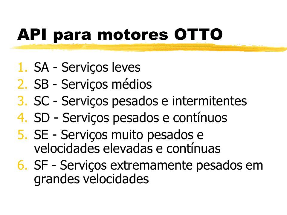 API para motores OTTO 1.SA - Serviços leves 2.SB - Serviços médios 3.SC - Serviços pesados e intermitentes 4.SD - Serviços pesados e contínuos 5.SE -