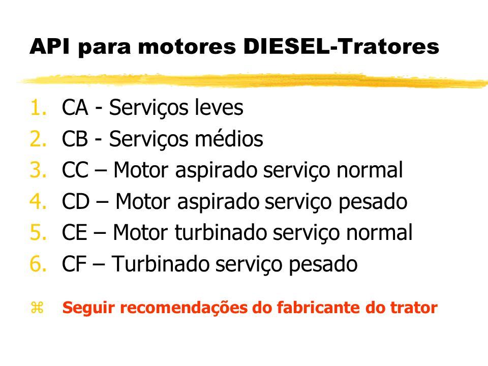 API para motores DIESEL-Tratores 1.CA - Serviços leves 2.CB - Serviços médios 3.CC – Motor aspirado serviço normal 4.CD – Motor aspirado serviço pesad