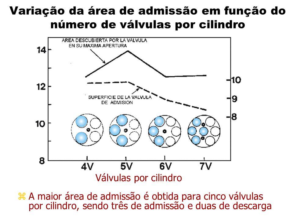O ar possui menor calor específico do que a água Quadro 1.