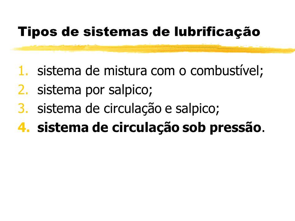 Tipos de sistemas de lubrificação 1.sistema de mistura com o combustível; 2.sistema por salpico; 3.sistema de circulação e salpico; 4.sistema de circu