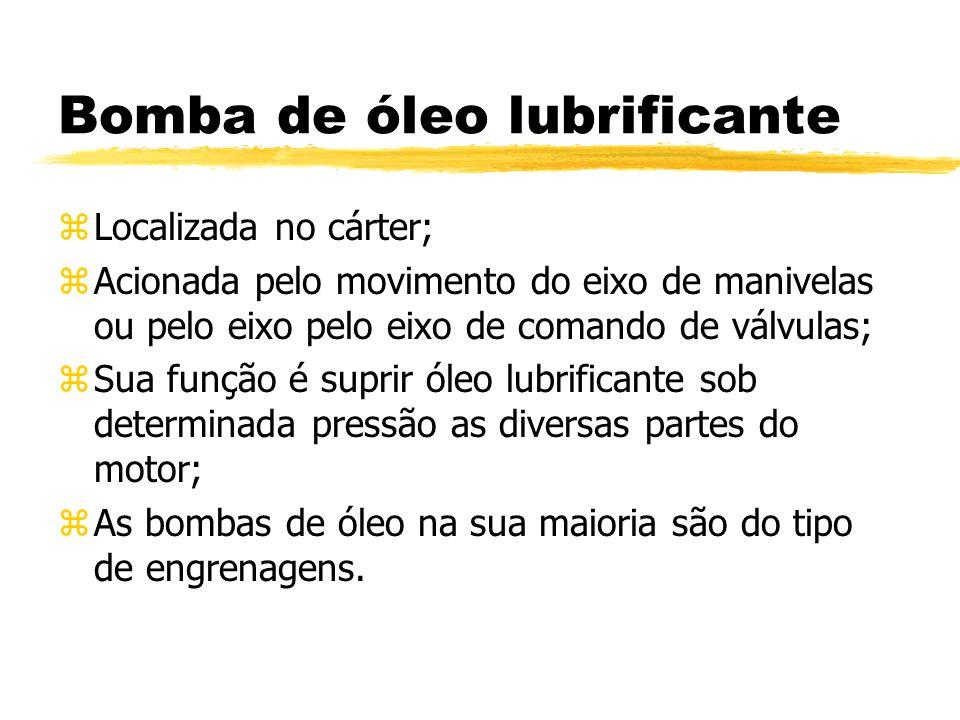 Bomba de óleo lubrificante zLocalizada no cárter; zAcionada pelo movimento do eixo de manivelas ou pelo eixo pelo eixo de comando de válvulas; zSua fu