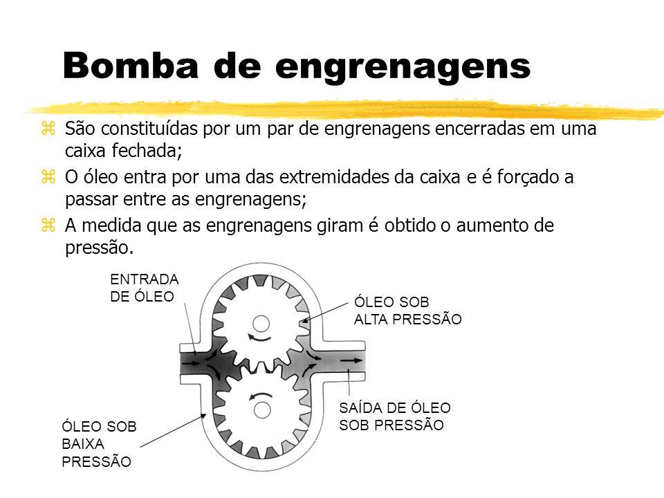 Bomba de engrenagens zSão constituídas por um par de engrenagens encerradas em uma caixa fechada; zO óleo entra por uma das extremidades da caixa e é
