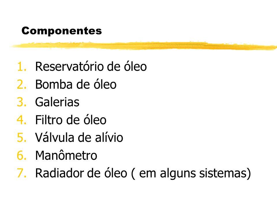 Componentes 1.Reservatório de óleo 2.Bomba de óleo 3.Galerias 4.Filtro de óleo 5.Válvula de alívio 6.Manômetro 7.Radiador de óleo ( em alguns sistemas