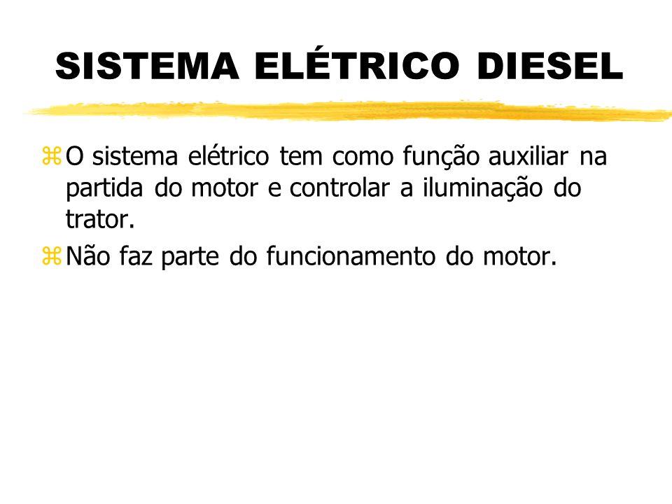 SISTEMA ELÉTRICO DIESEL zO sistema elétrico tem como função auxiliar na partida do motor e controlar a iluminação do trator. zNão faz parte do funcion