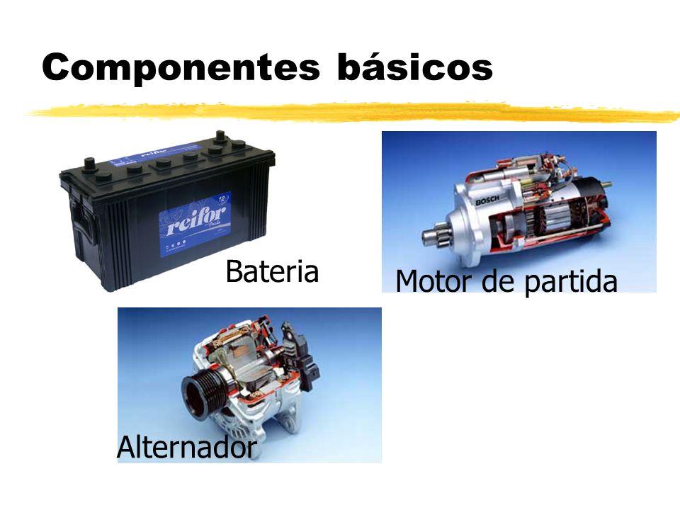 Componentes básicos Bateria Motor de partida Alternador