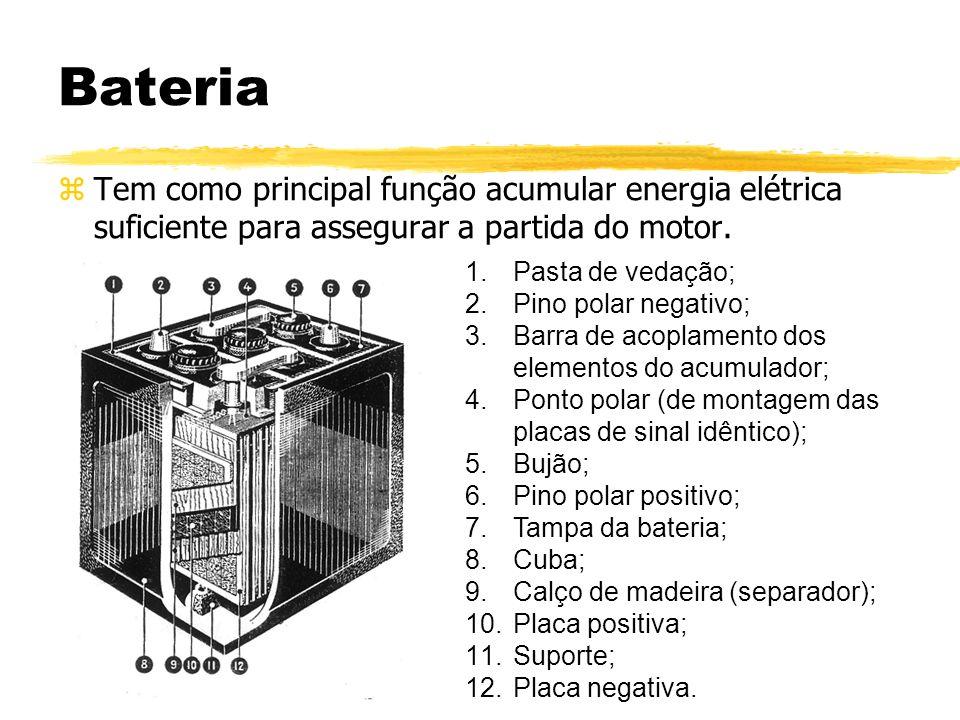 Bateria zTem como principal função acumular energia elétrica suficiente para assegurar a partida do motor. 1.Pasta de vedação; 2.Pino polar negativo;