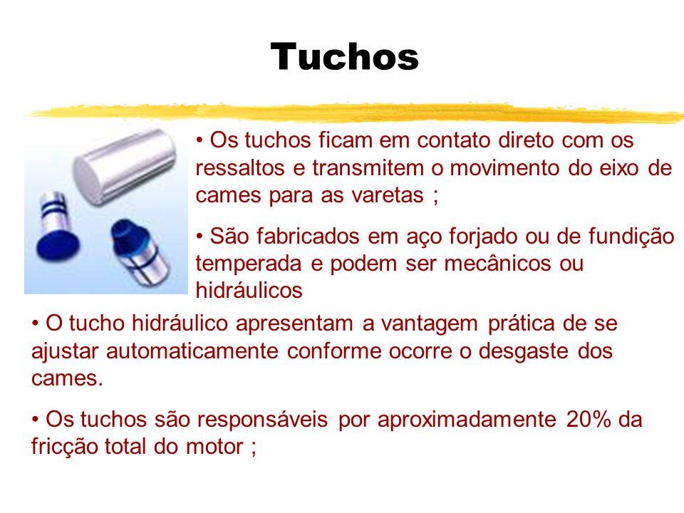 Redução do torque de fricção em função do revestimento de carbono dos tuchos Fonte: Ford / INA