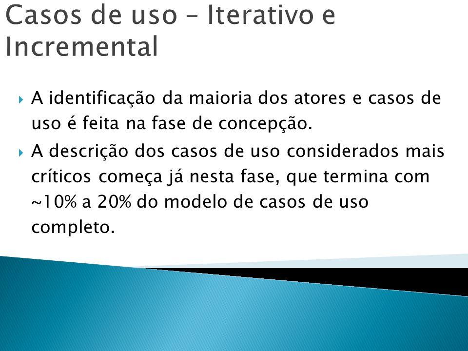 Casos de uso – Iterativo e Incremental A identificação da maioria dos atores e casos de uso é feita na fase de concepção. A descrição dos casos de uso