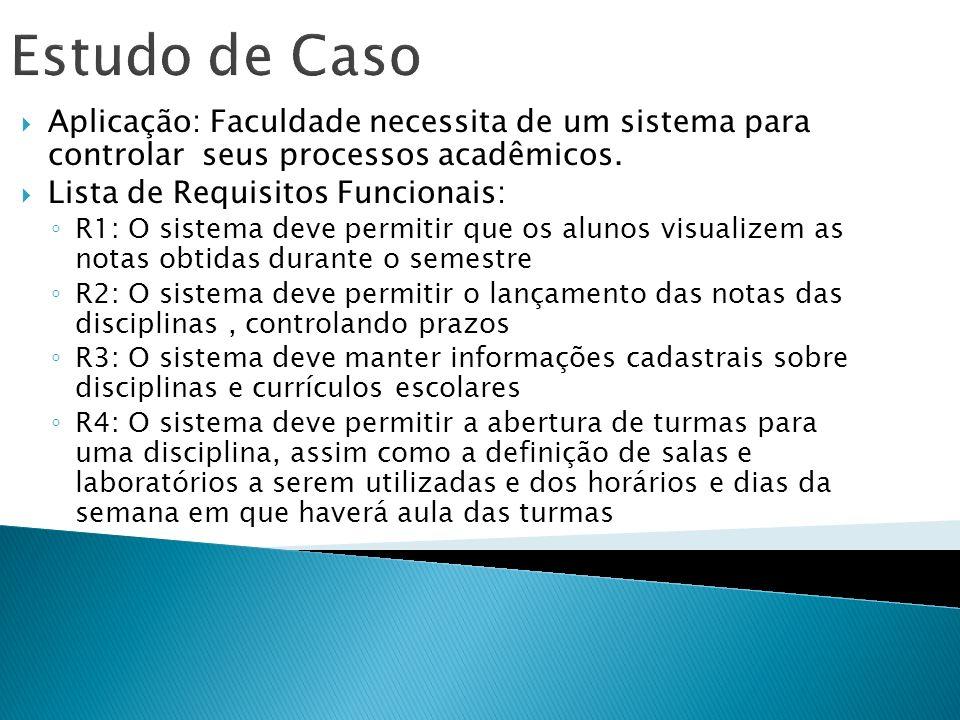 Estudo de Caso Aplicação: Faculdade necessita de um sistema para controlar seus processos acadêmicos. Lista de Requisitos Funcionais: R1: O sistema de