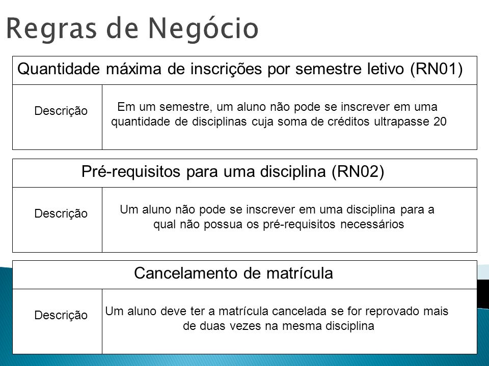 Regras de Negócio Quantidade máxima de inscrições por semestre letivo (RN01) Descrição Em um semestre, um aluno não pode se inscrever em uma quantidad