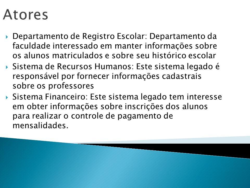 Atores Departamento de Registro Escolar: Departamento da faculdade interessado em manter informações sobre os alunos matriculados e sobre seu históric