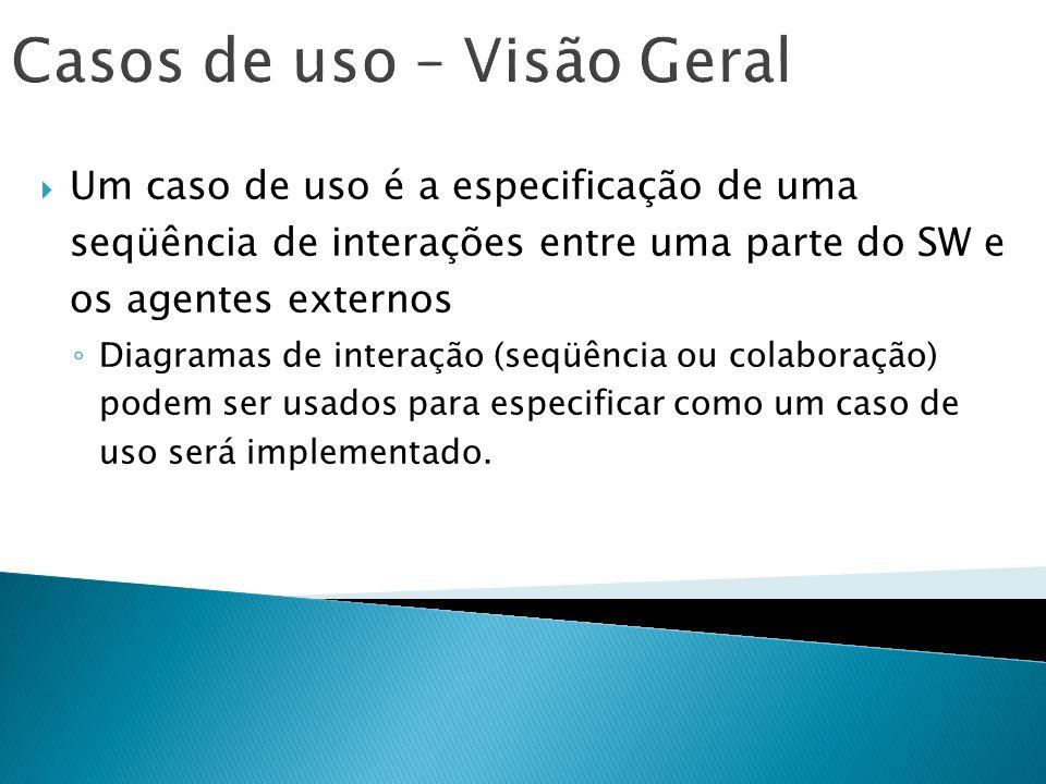 Casos de uso – Visão Geral Um caso de uso é a especificação de uma seqüência de interações entre uma parte do SW e os agentes externos Diagramas de in