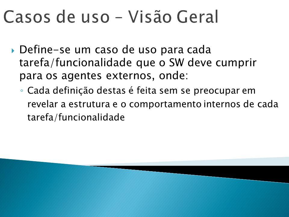Casos de uso – Visão Geral Define-se um caso de uso para cada tarefa/funcionalidade que o SW deve cumprir para os agentes externos, onde: Cada definiç