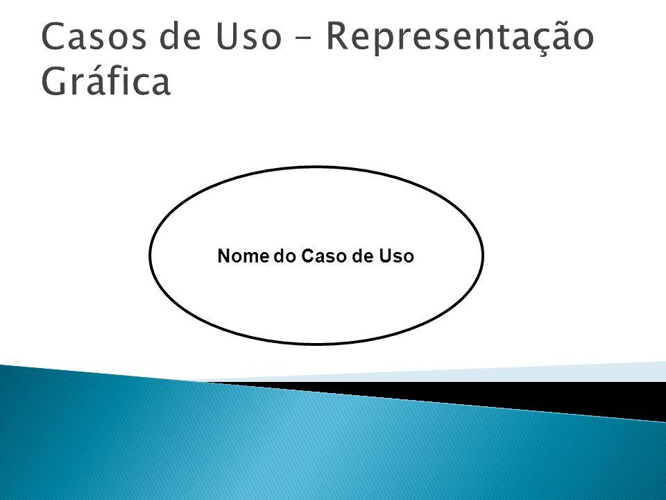 Casos de Uso – Representação Gráfica Nome do Caso de Uso
